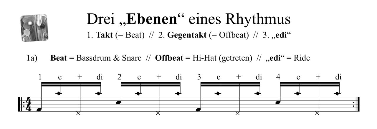 """Drei """"Ebenen"""" eines Rhythmus"""